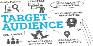 12 Types of Target Audience