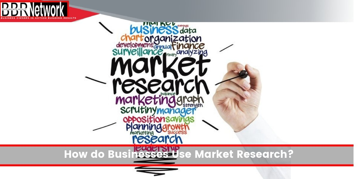 How do Businesses Use Market Research_