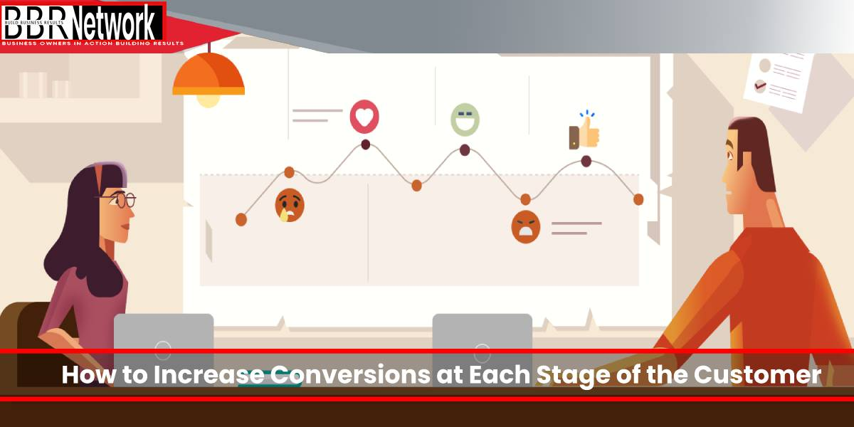 How to Increase Conversions at Each Stage of the Customer Journey