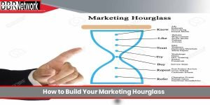 How to Build Your Marketing Hourglass