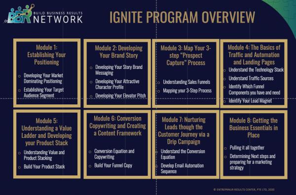 Ignite Program Overview