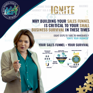 sales funnel product