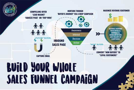 build your sales campaign