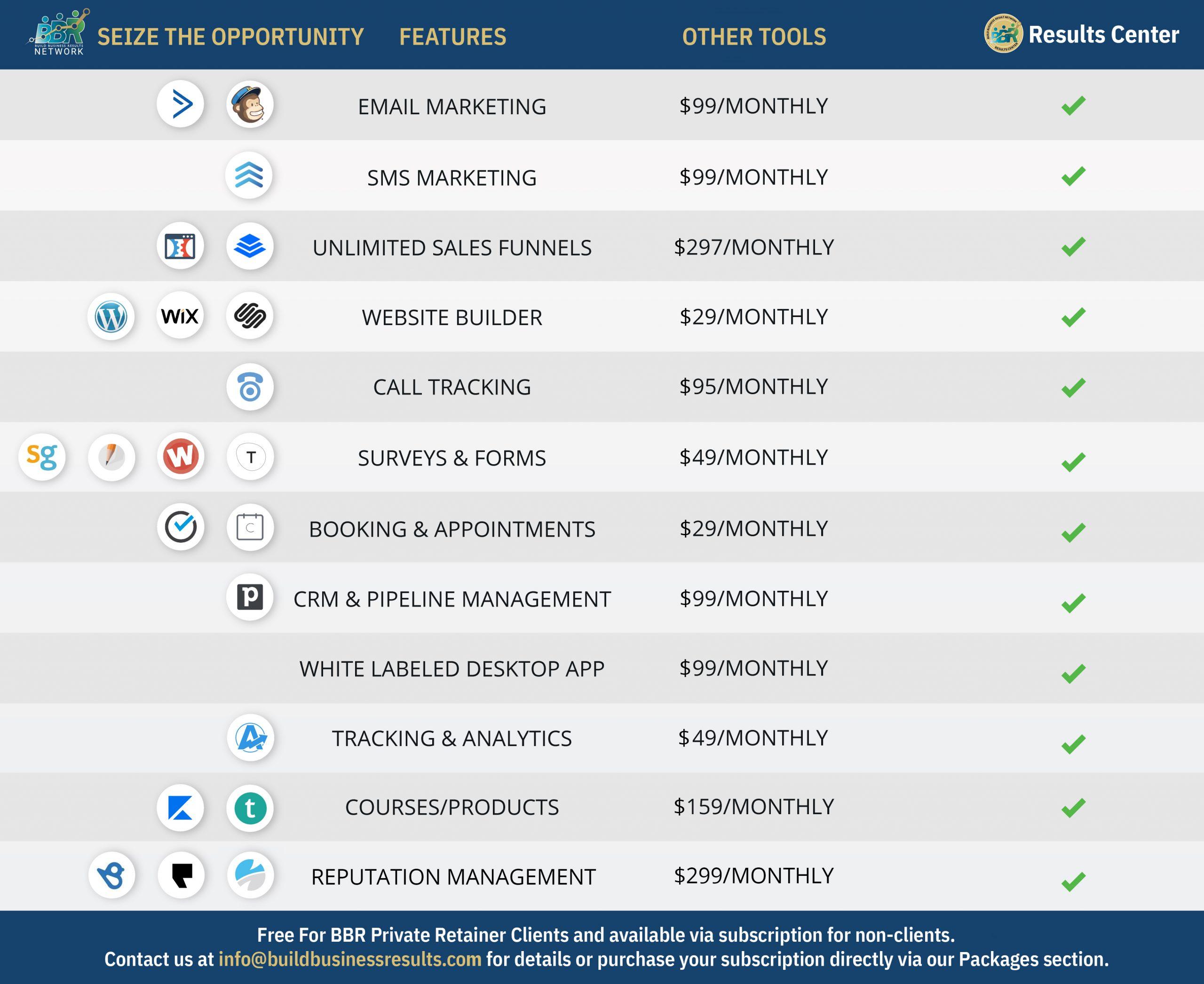 ResultsCenter ComparisonChart